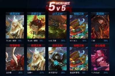 5V5手机游戏推荐