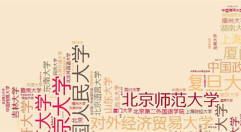 高考志愿十大app