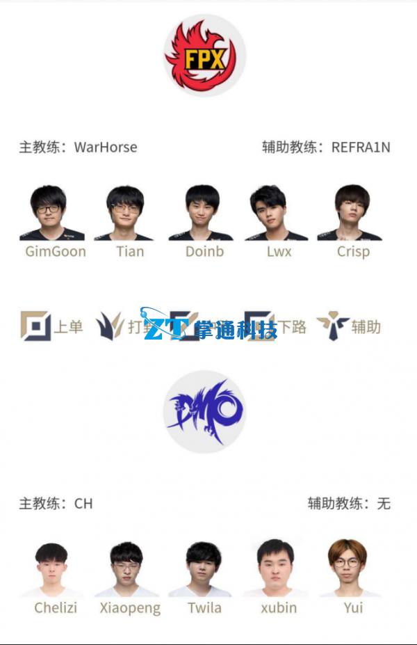 LOL2020LPL夏季赛8月3日LGD战队首发阵容介绍