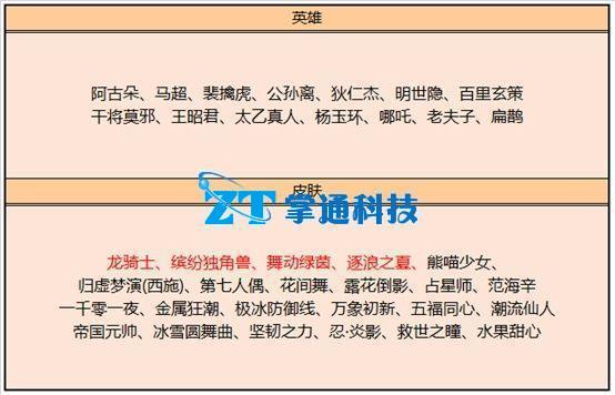王者荣耀8月11日商城更新内容一览